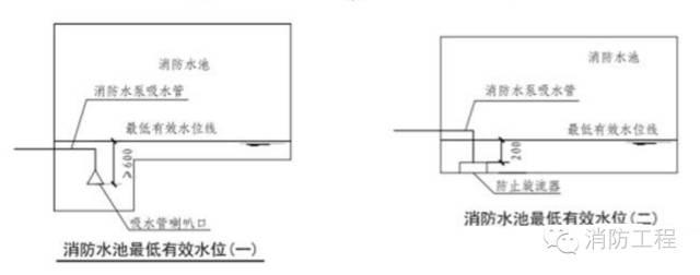 气压水罐及阀门等,但这些都不会使初期消防水量增加,反而会由于稳压泵图片